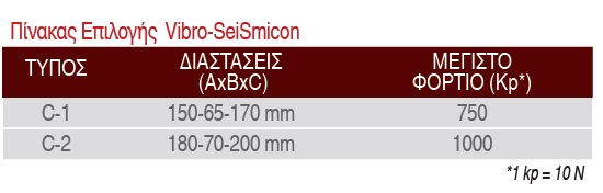 seismicon