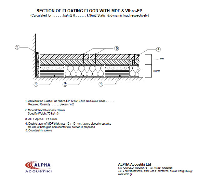 section-of-concrete-wall-with-MDF-and-vibro-EP