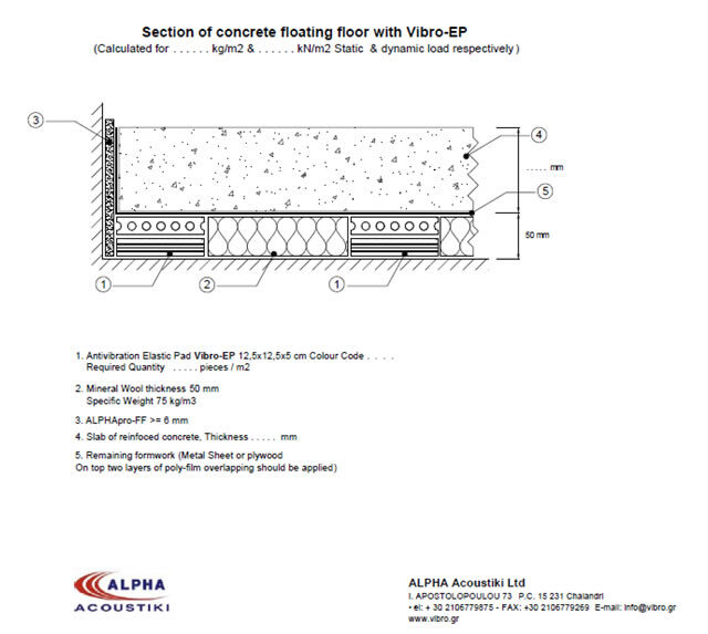 section-of-concrete-wall-with-vibro-EP